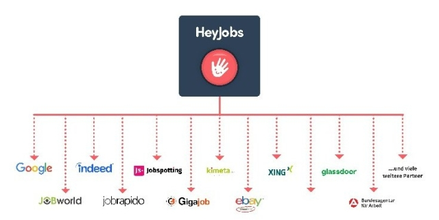 heyjobs-roll-up-e1527091687875.jpg