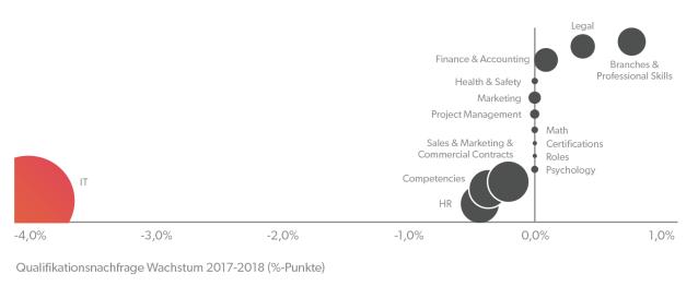 Chart_1_DE