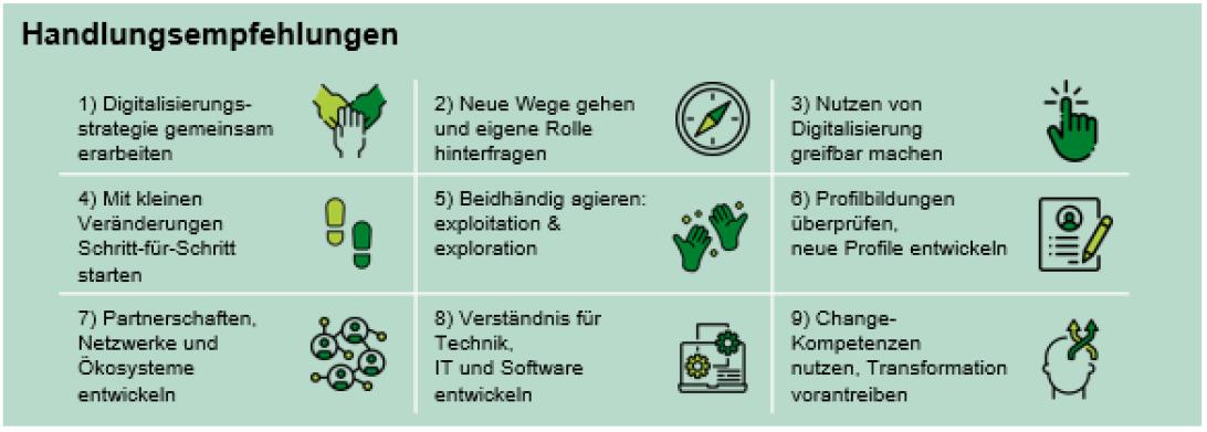 handlungsempfehlungen_digital_hr